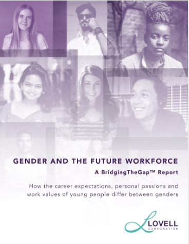 Gender and the Future Workforce report cover showing a mosaic of young faces